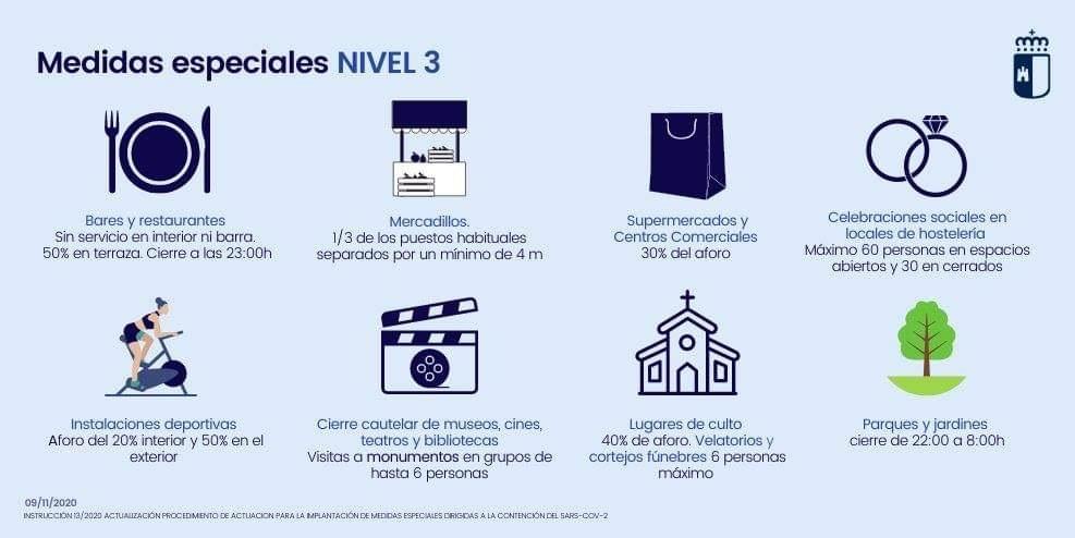 Cartel medidas Fase III Albacete - 221220
