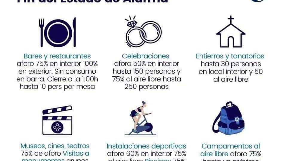 Cartel nuevas medidas FINAL ESTADO DE ALARMA - 9mayo2021